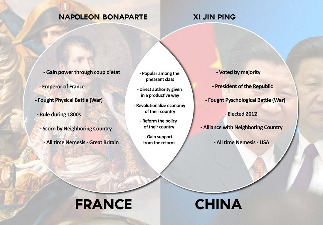 Venn Diagram World Leaders The Life Of Prin L